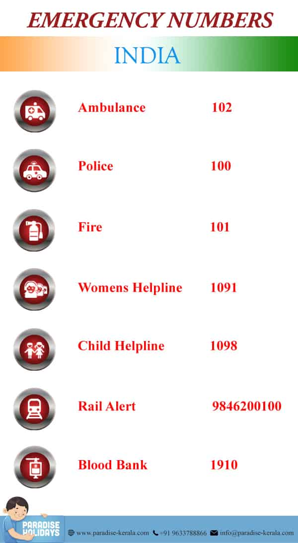 Emergency Numbers in India
