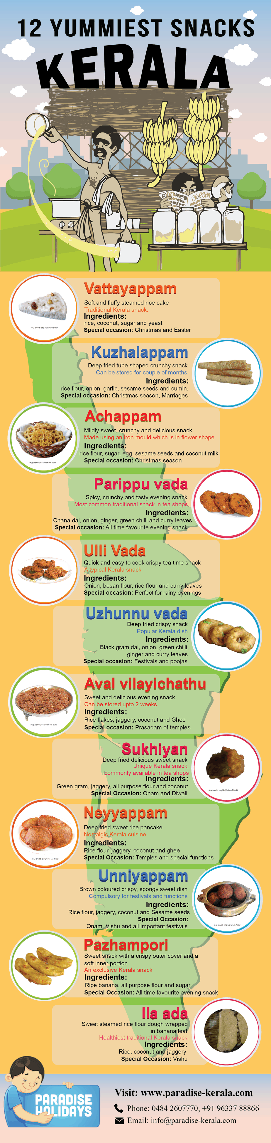 12 Yummiest Snacks Kerala in Kerala