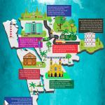 Kochi Infographics