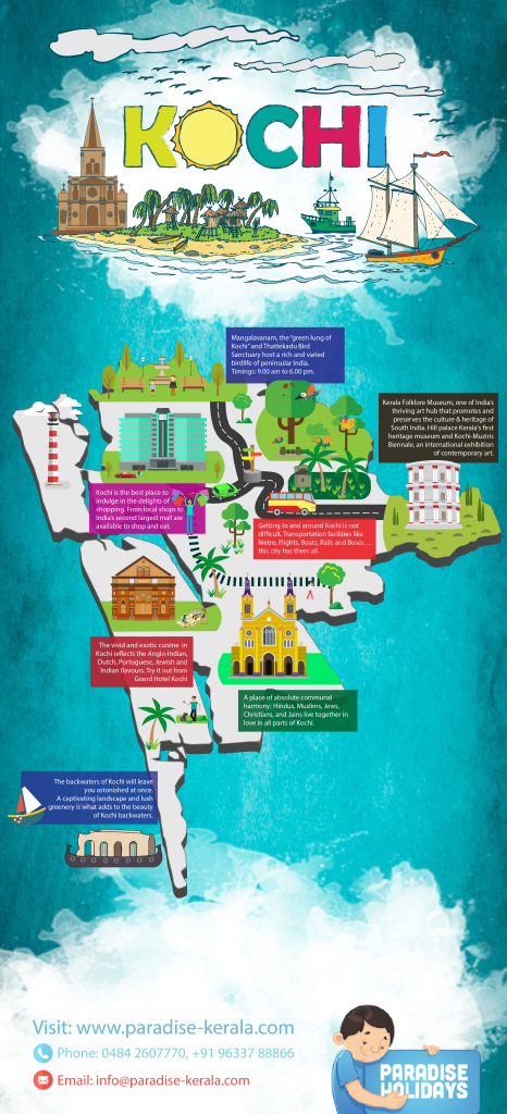 Kochi: The Ultimate Tourist Destination For a Memorable Trip - Infographic