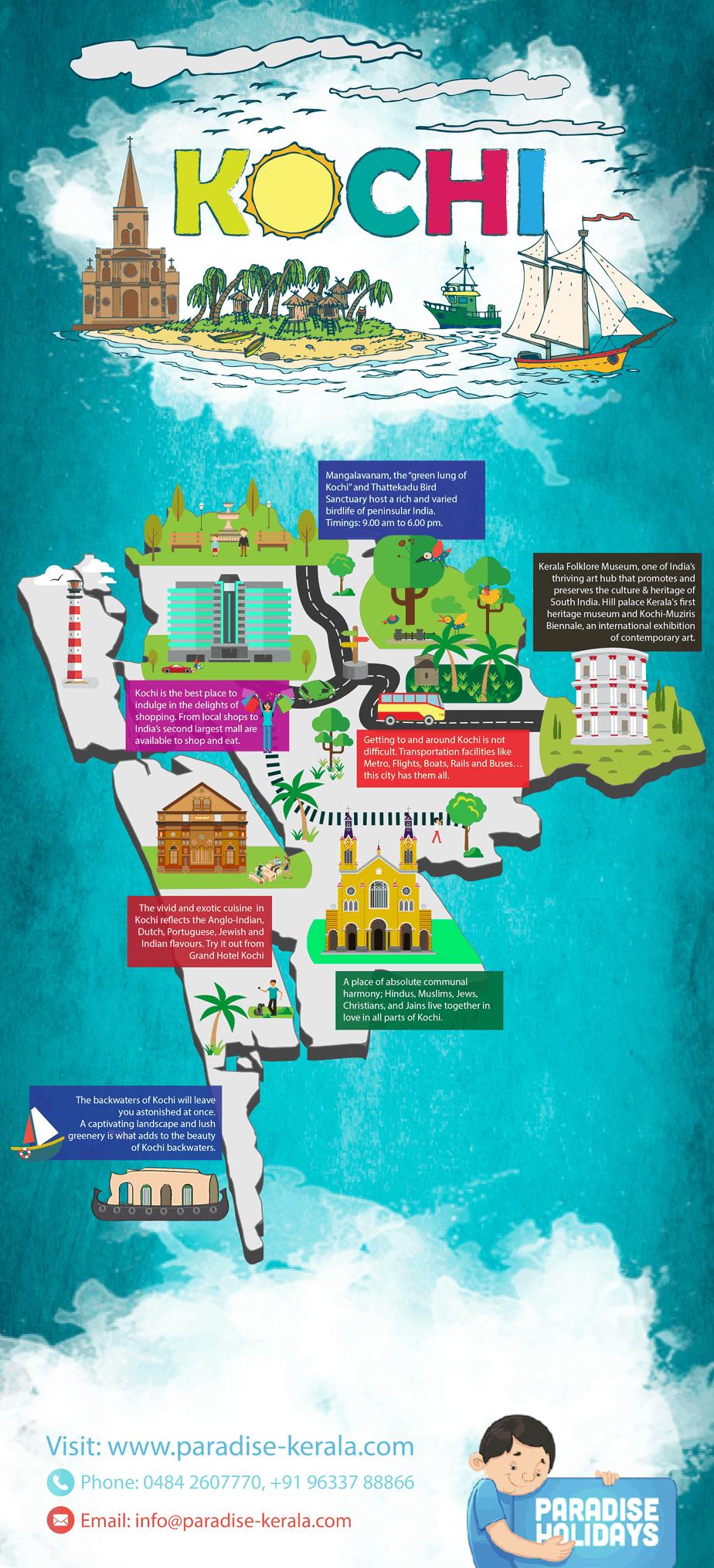 Kochi: the Ultimate Tourist Destination For a Memorable Trip